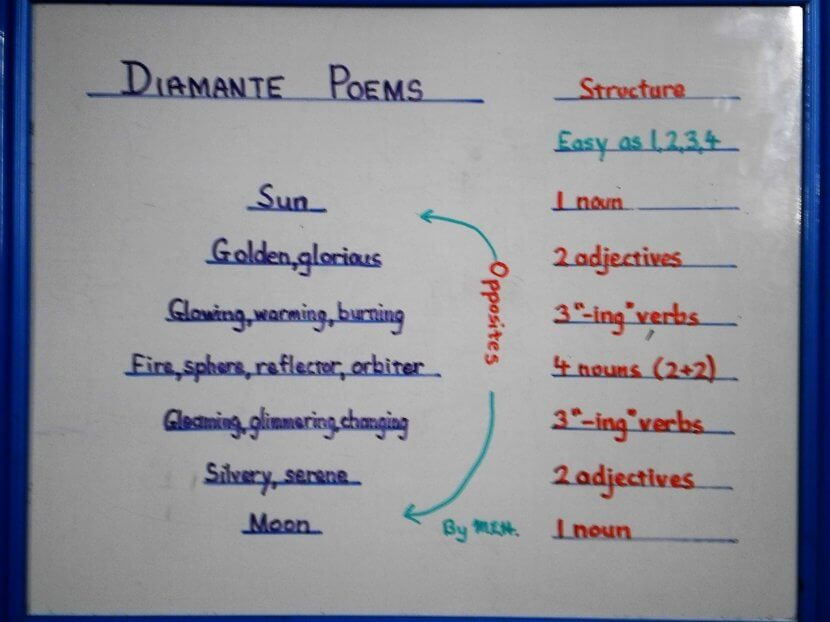Diamante poems: example and structure