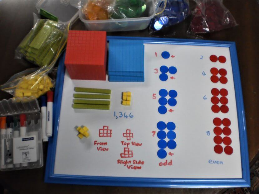 Counters showing odd and even numbers from 1 to 8; Base 10 blocks representing 1,346 and cubes modeling a 3D shape from drawn 2D views - front, top and right.